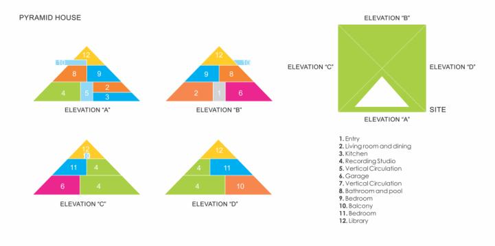 neveroqtna-kontseptsiq-na-kashta-s-formata-na-piramida-6g