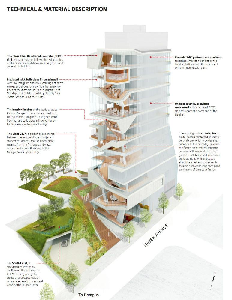 novata-sgrada-na-fakulteta-po-meditsina-v-kolumbiiskiq-universitet-plan2